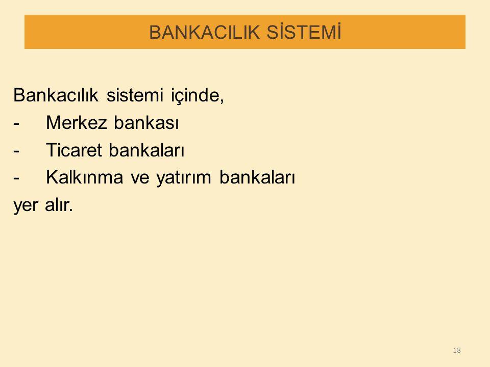 BANKACILIK SİSTEMİ Bankacılık sistemi içinde, -Merkez bankası -Ticaret bankaları -Kalkınma ve yatırım bankaları yer alır. 18