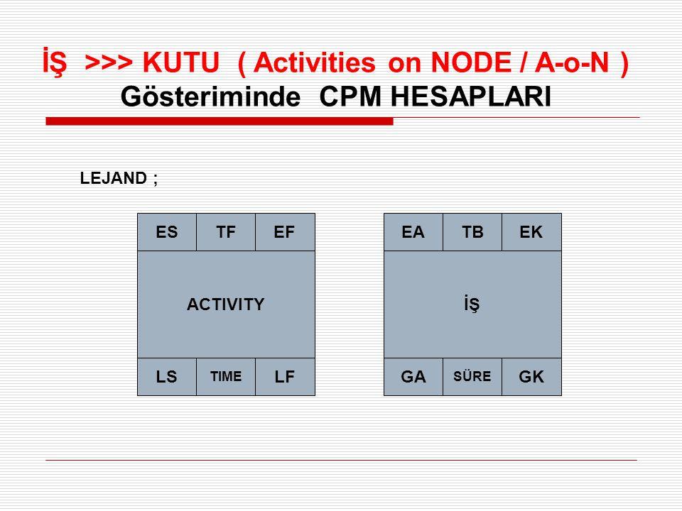 İŞ >>> KUTU ( Activities on NODE / A-o-N ) Gösteriminde CPM HESAPLARI LEJAND ; ACTIVITY ESEFTF LSLF TIME İŞ EAEKTB GAGK SÜRE