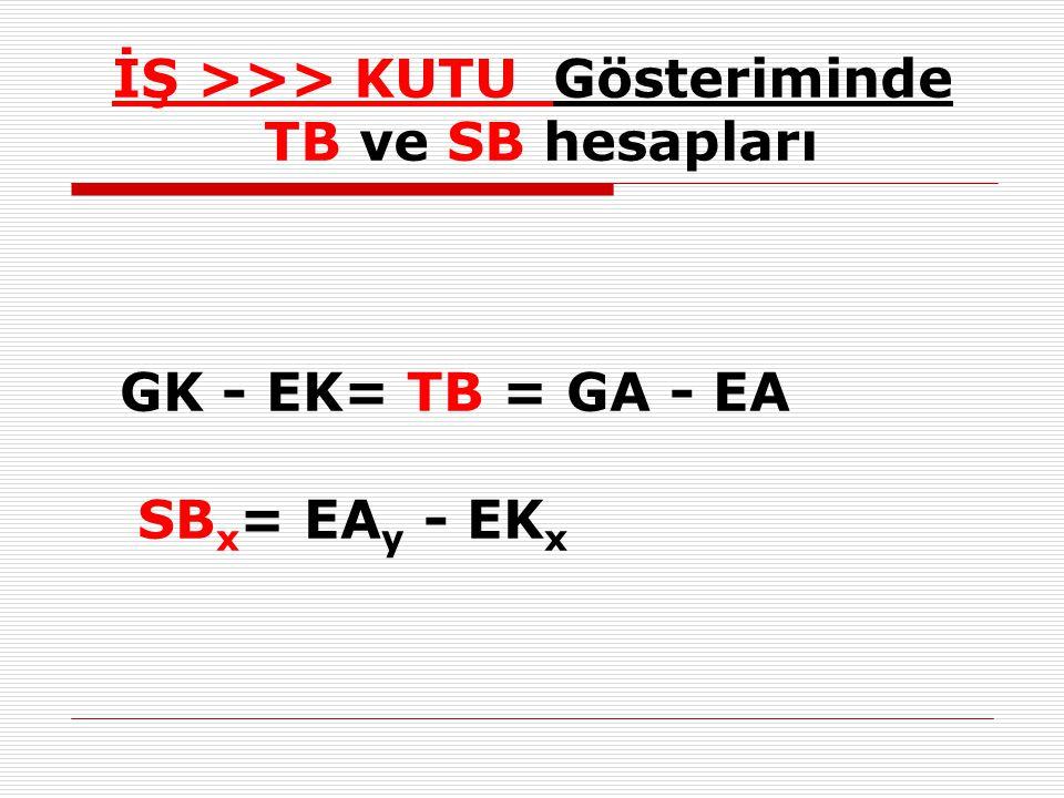 İŞ >>> KUTU Gösteriminde TB ve SB hesapları GK - EK= TB = GA - EA SB x = EA y - EK x