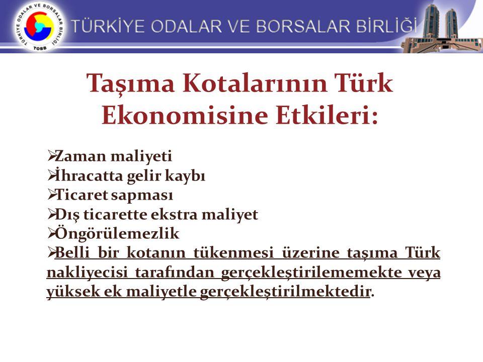 Taşıma Kotalarının Türk Ekonomisine Etkileri:  Zaman maliyeti  İhracatta gelir kaybı  Ticaret sapması  Dış ticarette ekstra maliyet  Öngörülemezl