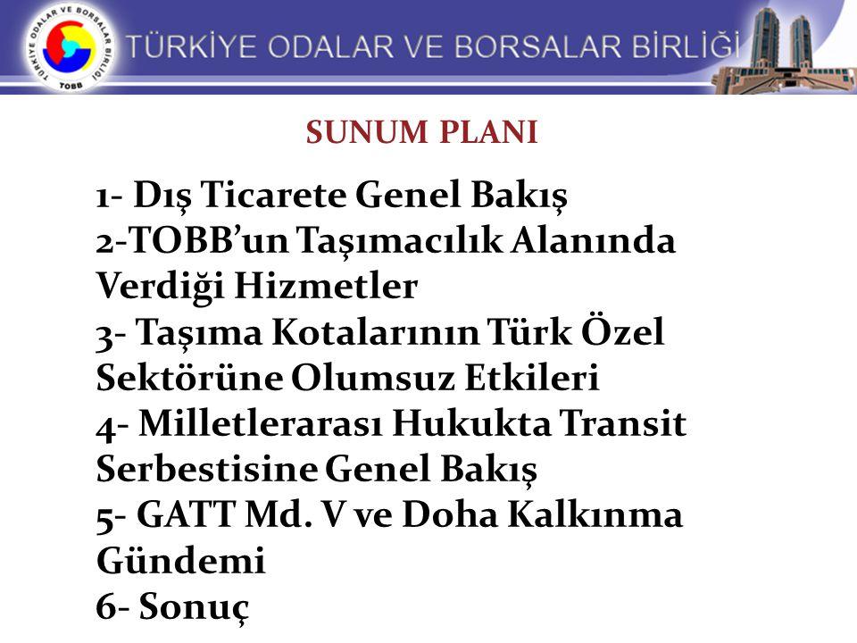 SUNUM PLANI 1- Dış Ticarete Genel Bakış 2-TOBB'un Taşımacılık Alanında Verdiği Hizmetler 3- Taşıma Kotalarının Türk Özel Sektörüne Olumsuz Etkileri 4-