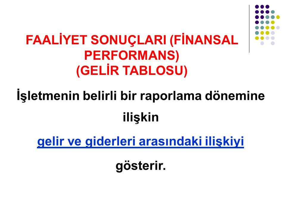 ORAN ANALİZİ FİNANSAL YAPI ANALİZİ ORANLARI 3.