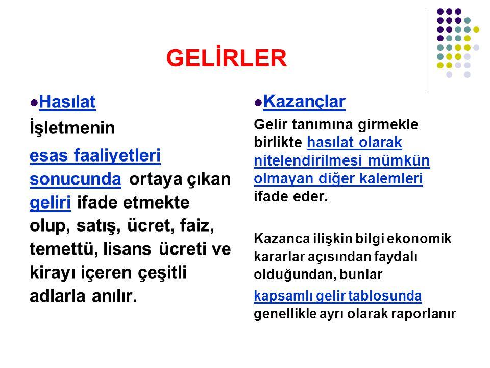 ORAN ANALİZİ FİNANSAL YAPI ANALİZİ ORANLARI 7.Öz kaynaklar / M.D.V.