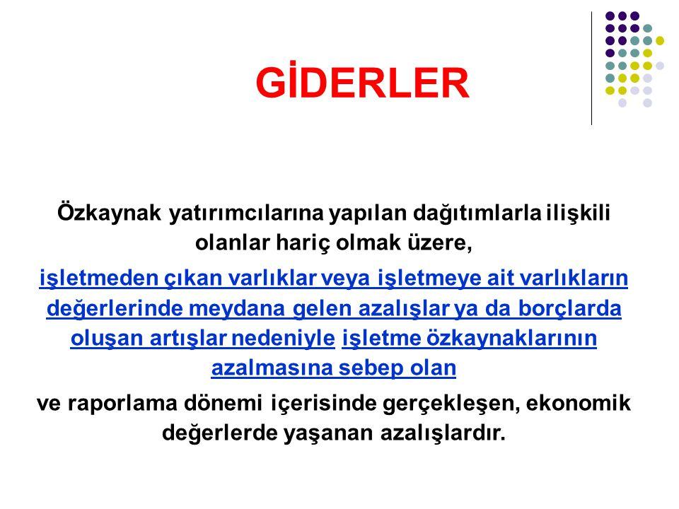 ORAN ANALİZİ KARLILIK ANALİZİ ORANLARI (YATIRIMCININ KARLILIK ORANLARI) (YATIRIMCININ KARLILIK ORANLARI) 3.