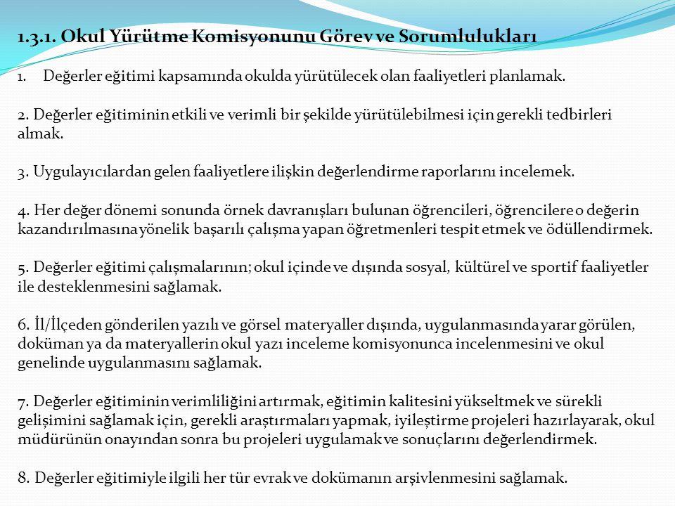 3.5.AİLELERİN YAPMASI GEREKEN İŞLEMLER 1.