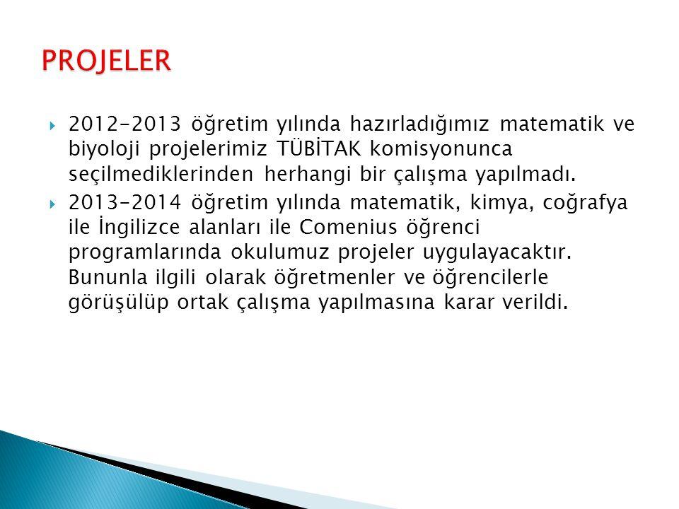  2012-2013 öğretim yılında hazırladığımız matematik ve biyoloji projelerimiz TÜBİTAK komisyonunca seçilmediklerinden herhangi bir çalışma yapılmadı.