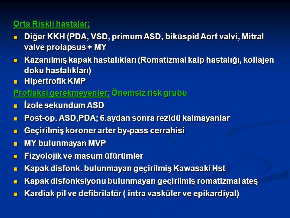 Orta Riskli hastalar; Diğer KKH (PDA, VSD, primum ASD, biküspid Aort valvi, Mitral valve prolapsus + MY Diğer KKH (PDA, VSD, primum ASD, biküspid Aort valvi, Mitral valve prolapsus + MY Kazanılmış kapak hastalıkları (Romatizmal kalp hastalığı, kollajen doku hastalıkları) Kazanılmış kapak hastalıkları (Romatizmal kalp hastalığı, kollajen doku hastalıkları) Hipertrofik KMP Hipertrofik KMP Proflaksi gerekmeyenler; Önemsiz risk grubu İzole sekundum ASD İzole sekundum ASD Post-op.