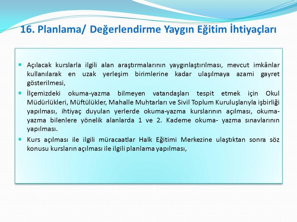 16. Planlama/ Değerlendirme Yaygın Eğitim İhtiyaçları Açılacak kurslarla ilgili alan araştırmalarının yaygınlaştırılması, mevcut imkânlar kullanılarak