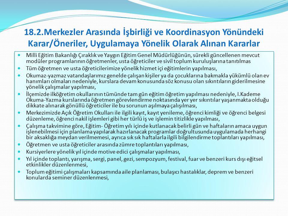 18.2.Merkezler Arasında İşbirliği ve Koordinasyon Yönündeki Karar/Öneriler, Uygulamaya Yönelik Olarak Alınan Kararlar Milli Eğitim Bakanlığı Çıraklık