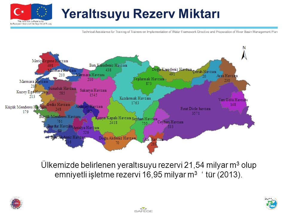 Yeraltısuyu Rezerv Miktarı Ülkemizde belirlenen yeraltısuyu rezervi 21,54 milyar m 3 olup emniyetli işletme rezervi 16,95 milyar m 3 ' tür (2013).