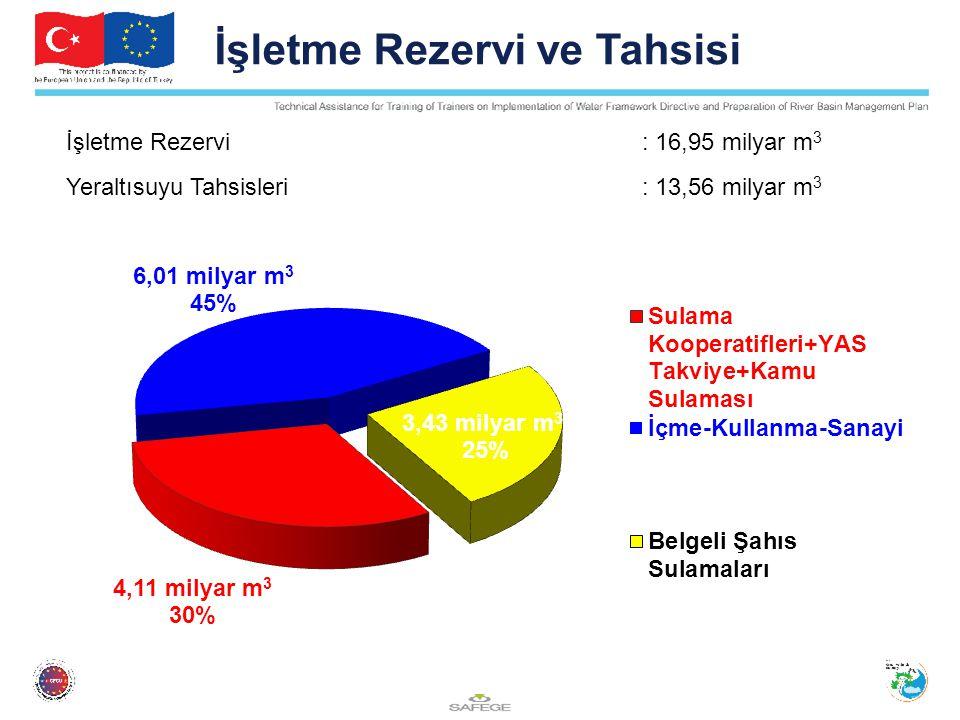 İşletme Rezervi ve Tahsisi İşletme Rezervi: 16,95 milyar m 3 Yeraltısuyu Tahsisleri: 13,56 milyar m 3