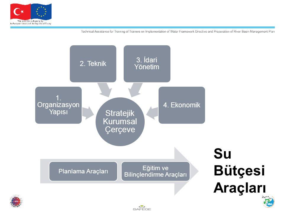 Su Bütçesi Araçları Stratejik Kurumsal Çerçeve 1.Organizasyon Yapısı 2.