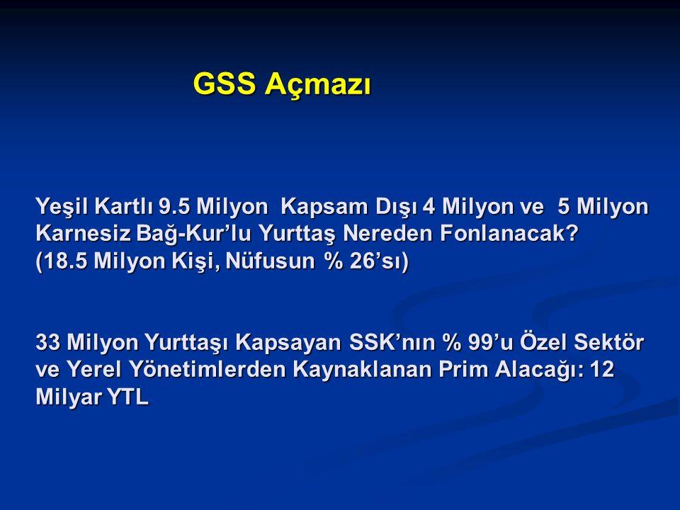 GSS Açmazı Yeşil Kartlı 9.5 Milyon Kapsam Dışı 4 Milyon ve 5 Milyon Karnesiz Bağ-Kur'lu Yurttaş Nereden Fonlanacak.