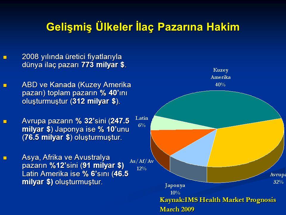 Gelişmiş Ülkeler İlaç Pazarına Hakim 2008 yılında üretici fiyatlarıyla dünya ilaç pazarı 773 milyar $.