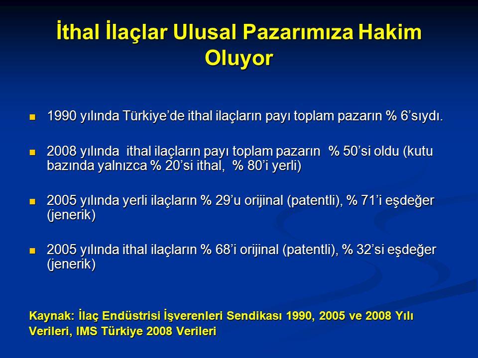 İthal İlaçlar Ulusal Pazarımıza Hakim Oluyor 1990 yılında Türkiye'de ithal ilaçların payı toplam pazarın % 6'sıydı.