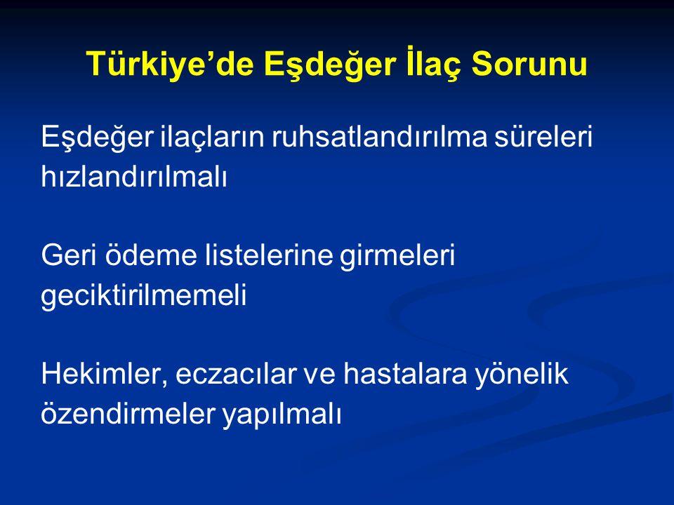 Türkiye'de Eşdeğer İlaç Sorunu Eşdeğer ilaçların ruhsatlandırılma süreleri hızlandırılmalı Geri ödeme listelerine girmeleri geciktirilmemeli Hekimler, eczacılar ve hastalara yönelik özendirmeler yapılmalı