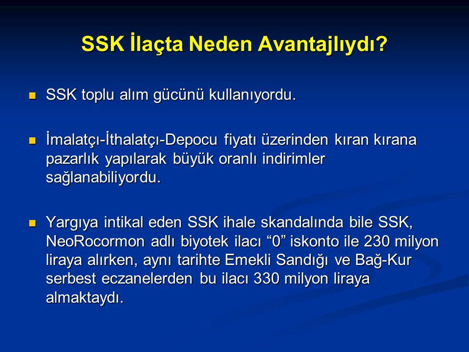 SSK İlaçta Neden Avantajlıydı.SSK toplu alım gücünü kullanıyordu.