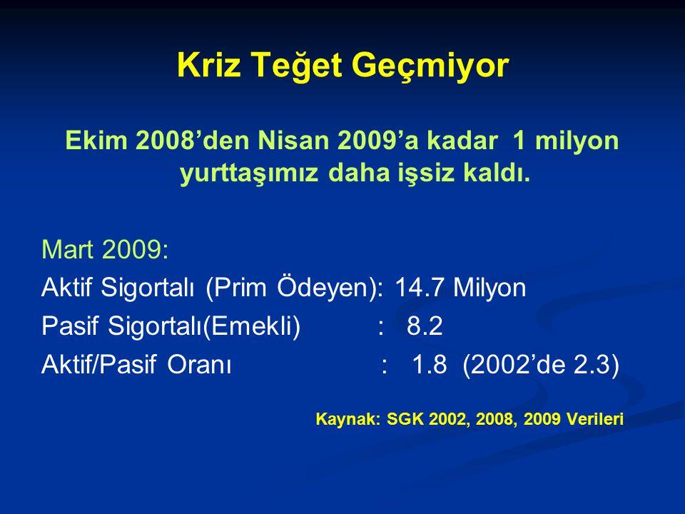Kriz Teğet Geçmiyor Ekim 2008'den Nisan 2009'a kadar 1 milyon yurttaşımız daha işsiz kaldı.