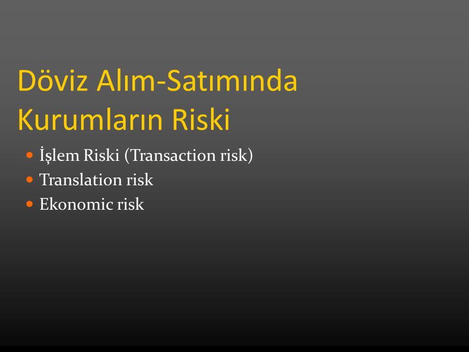 Döviz Alım-Satımında Kurumların Riski İşlem Riski (Transaction risk) Translation risk Ekonomic risk