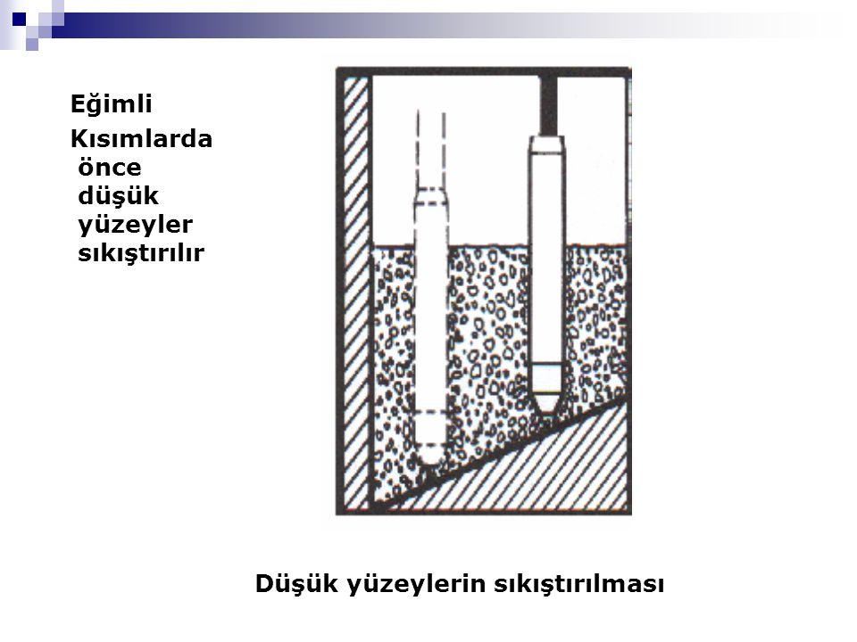 Eğimli Kısımlarda önce düşük yüzeyler sıkıştırılır Düşük yüzeylerin sıkıştırılması