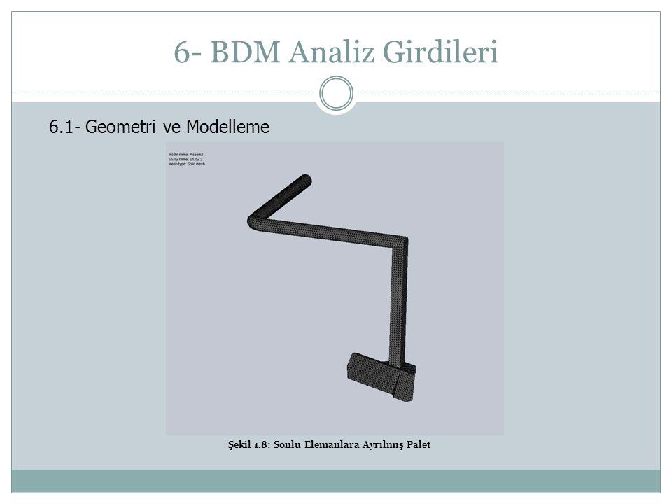 6- BDM Analiz Girdileri 6.1- Geometri ve Modelleme Şekil 1.8: Sonlu Elemanlara Ayrılmış Palet