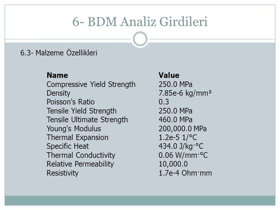 6- BDM Analiz Girdileri 6.3- Malzeme Özellikleri Name Value Compressive Yield Strength 250.0 MPa Density 7.85e-6 kg/mm³ Poisson s Ratio 0.3 Tensile Yield Strength 250.0 MPa Tensile Ultimate Strength 460.0 MPa Young s Modulus 200,000.0 MPa Thermal Expansion 1.2e-5 1/°C Specific Heat 434.0 J/kg·°C Thermal Conductivity 0.06 W/mm·°C Relative Permeability 10,000.0 Resistivity 1.7e-4 Ohm·mm