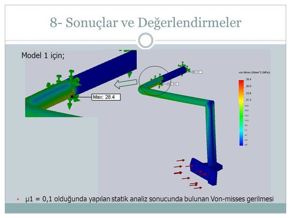 8- Sonuçlar ve Değerlendirmeler  μ1 = 0,1 olduğunda yapılan statik analiz sonucunda bulunan Von-misses gerilmesi Model 1 için;