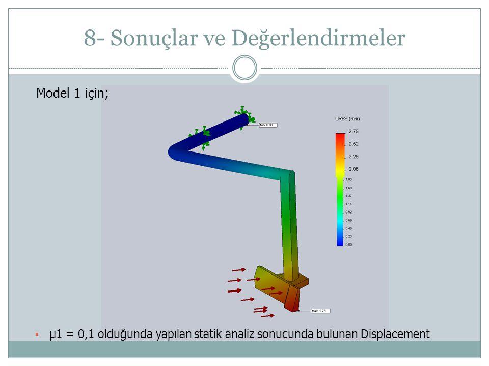 8- Sonuçlar ve Değerlendirmeler  μ1 = 0,1 olduğunda yapılan statik analiz sonucunda bulunan Displacement Model 1 için;