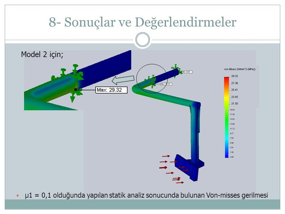 8- Sonuçlar ve Değerlendirmeler  μ1 = 0,1 olduğunda yapılan statik analiz sonucunda bulunan Von-misses gerilmesi Model 2 için;