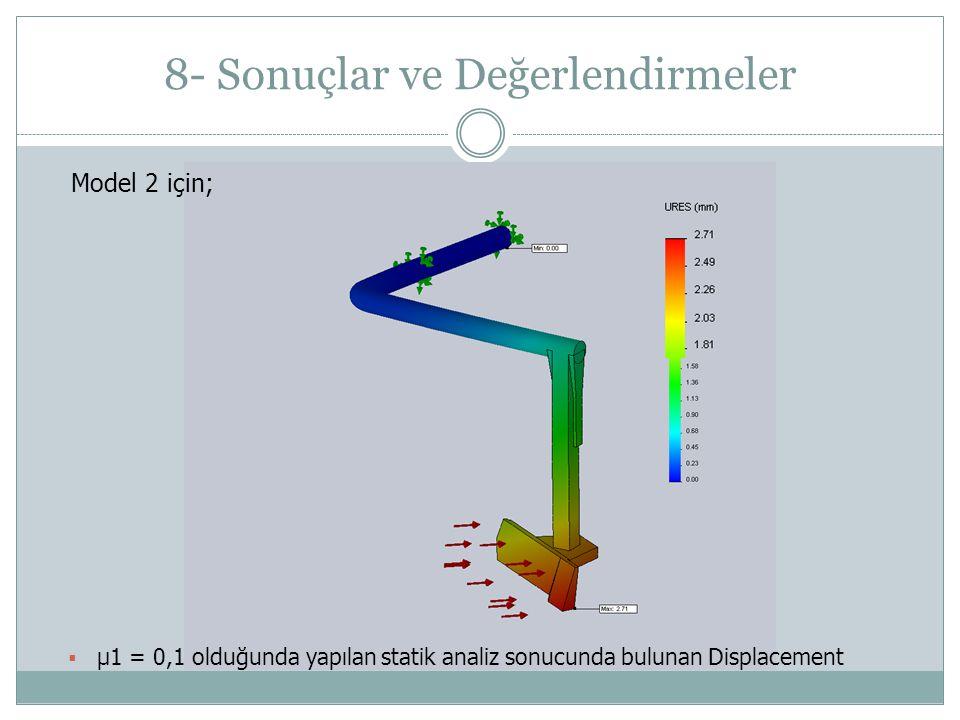 8- Sonuçlar ve Değerlendirmeler Model 2 için;  μ1 = 0,1 olduğunda yapılan statik analiz sonucunda bulunan Displacement