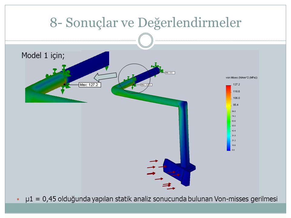 8- Sonuçlar ve Değerlendirmeler Model 1 için;  μ1 = 0,45 olduğunda yapılan statik analiz sonucunda bulunan Von-misses gerilmesi