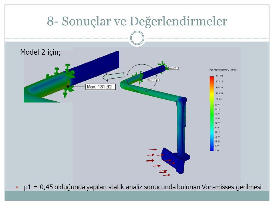 8- Sonuçlar ve Değerlendirmeler Model 2 için;  μ1 = 0,45 olduğunda yapılan statik analiz sonucunda bulunan Von-misses gerilmesi