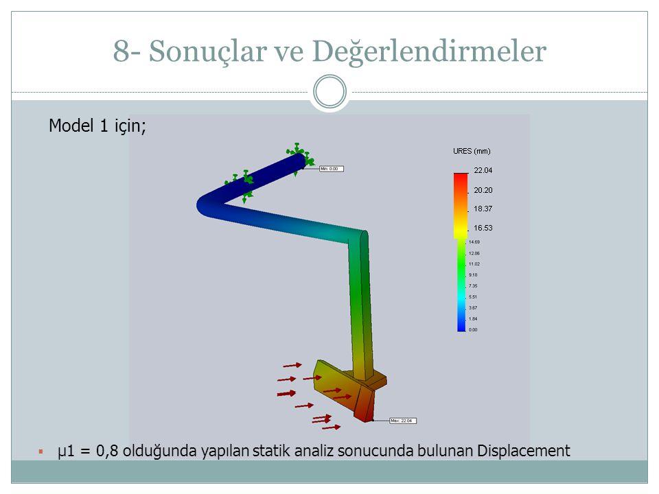 8- Sonuçlar ve Değerlendirmeler Model 1 için;  μ1 = 0,8 olduğunda yapılan statik analiz sonucunda bulunan Displacement