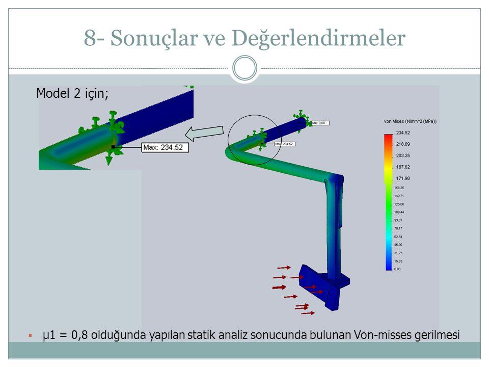 8- Sonuçlar ve Değerlendirmeler Model 2 için;  μ1 = 0,8 olduğunda yapılan statik analiz sonucunda bulunan Von-misses gerilmesi