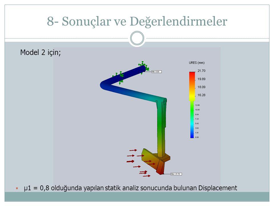 8- Sonuçlar ve Değerlendirmeler Model 2 için;  μ1 = 0,8 olduğunda yapılan statik analiz sonucunda bulunan Displacement