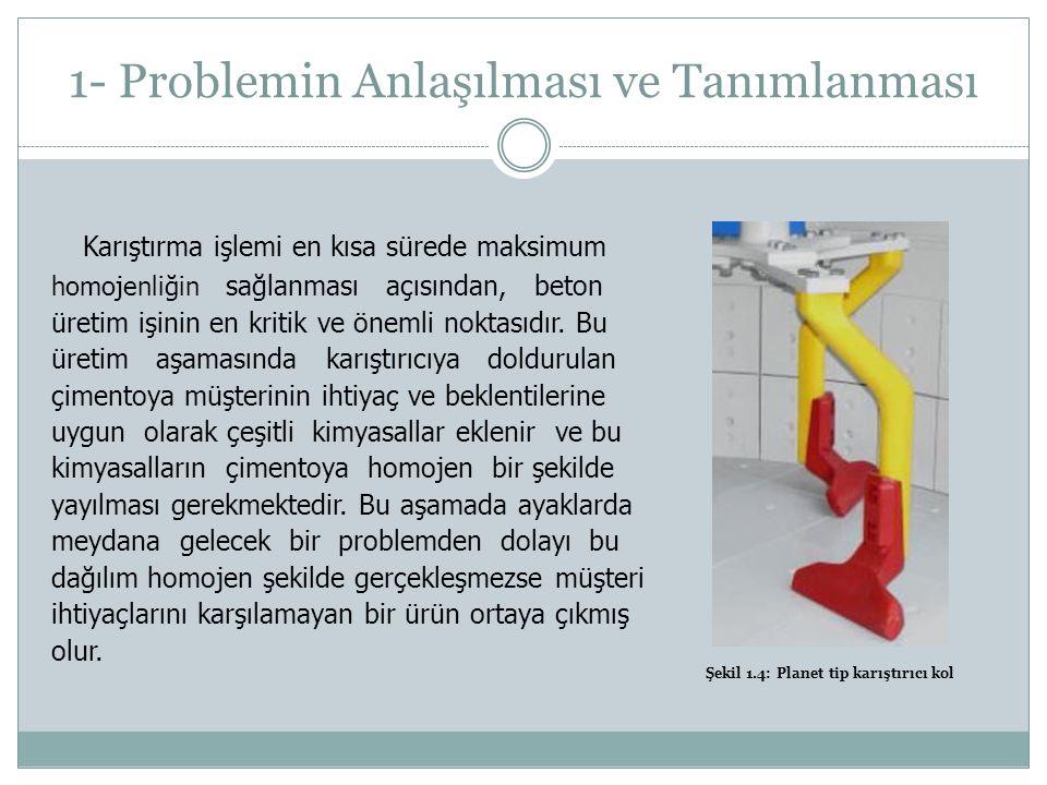 1- Problemin Anlaşılması ve Tanımlanması Karıştırma işlemi en kısa sürede maksimum homojenliğin sağlanması açısından, beton üretim işinin en kritik ve önemli noktasıdır.