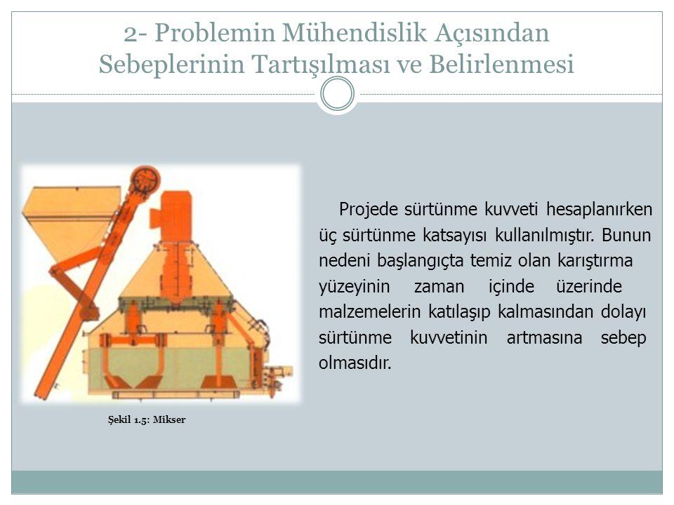 2- Problemin Mühendislik Açısından Sebeplerinin Tartışılması ve Belirlenmesi Projede sürtünme kuvveti hesaplanırken üç sürtünme katsayısı kullanılmıştır.
