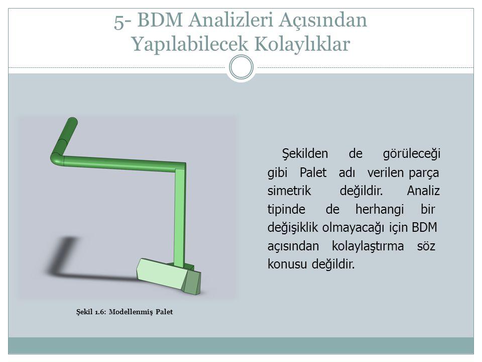 5- BDM Analizleri Açısından Yapılabilecek Kolaylıklar Şekilden de görüleceği gibi Palet adı verilen parça simetrik değildir.