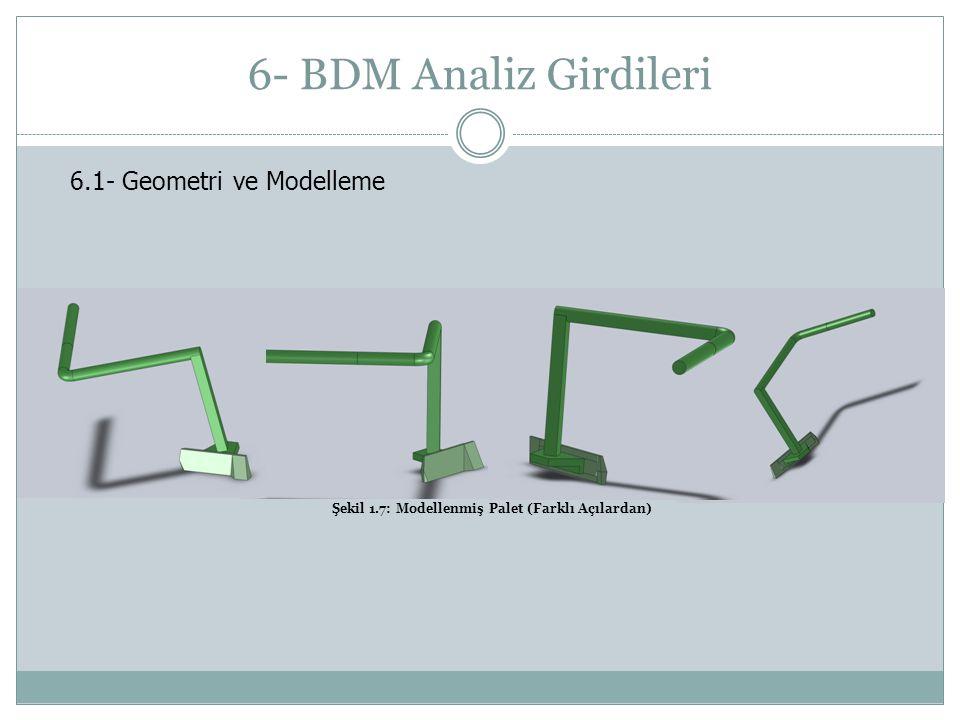 6- BDM Analiz Girdileri 6.1- Geometri ve Modelleme Şekil 1.7: Modellenmiş Palet (Farklı Açılardan)
