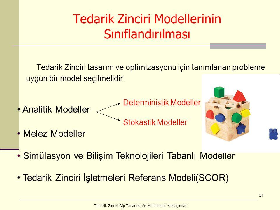 21 Tedarik Zinciri Modellerinin Sınıflandırılması Tedarik Zinciri tasarım ve optimizasyonu için tanımlanan probleme uygun bir model seçilmelidir. Anal