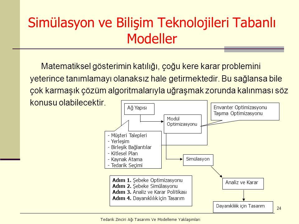 24 Simülasyon ve Bilişim Teknolojileri Tabanlı Modeller Matematiksel gösterimin katılığı, çoğu kere karar problemini yeterince tanımlamayı olanaksız h