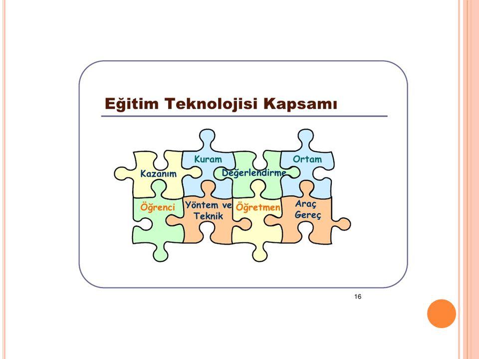 BİREYSEL ÖĞRETİM TEKNOLOJİLERİ Çağdaş anlamda eğitim teknolojisinde kitle eğitimi ve bireysel öğretim olmak üzere iki yönlü bir gelişim izlenmektedir.