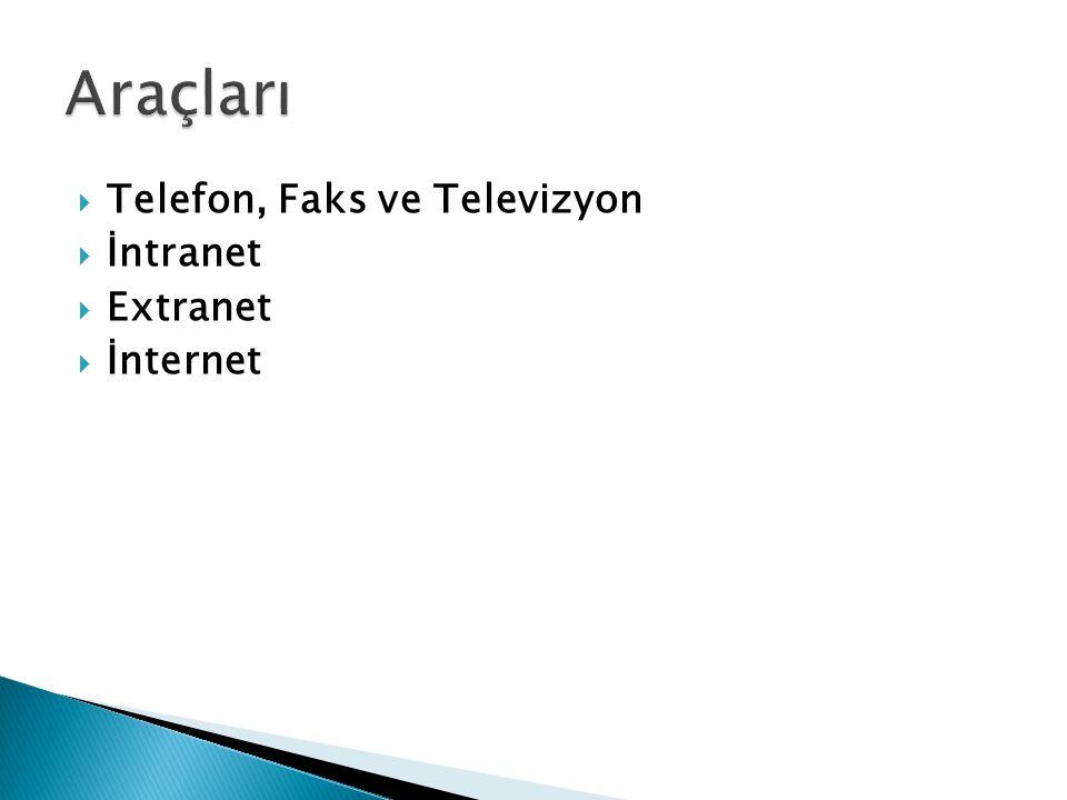  Kredi kartı, e-kredi kartı  EFT  E-çek  Smart kart  ATM  İntranet  Extranet  İnternet