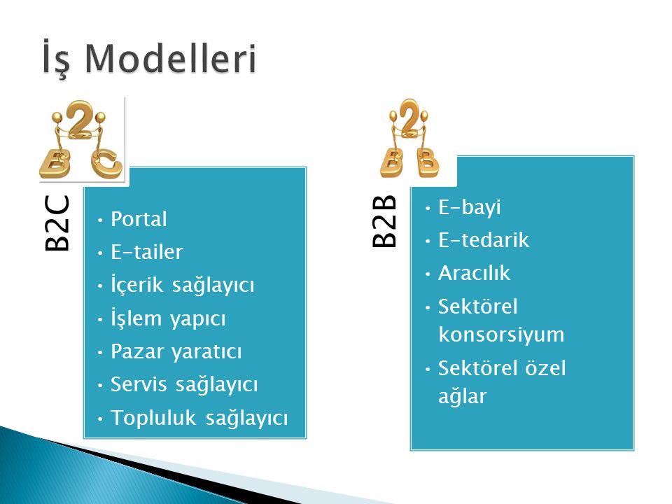 B2C Portal E-tailer İçerik sağlayıcı İşlem yapıcı Pazar yaratıcı Servis sağlayıcı Topluluk sağlayıcı B2B E-bayi E-tedarik Aracılık Sektörel konsorsiyum Sektörel özel ağlar
