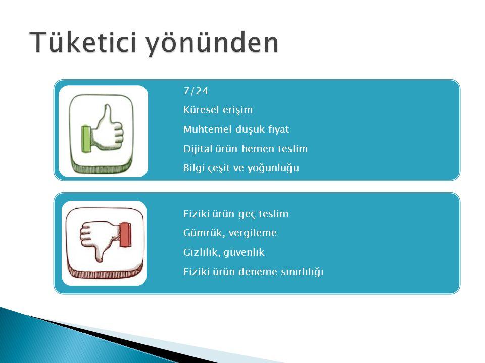 7/24 Küresel erişim Muhtemel düşük fiyat Dijital ürün hemen teslim Bilgi çeşit ve yoğunluğu Fiziki ürün geç teslim Gümrük, vergileme Gizlilik, güvenlik Fiziki ürün deneme sınırlılığı