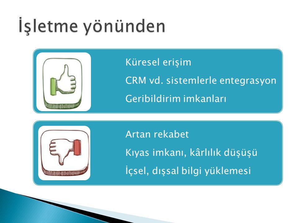 Küresel erişim CRM vd.