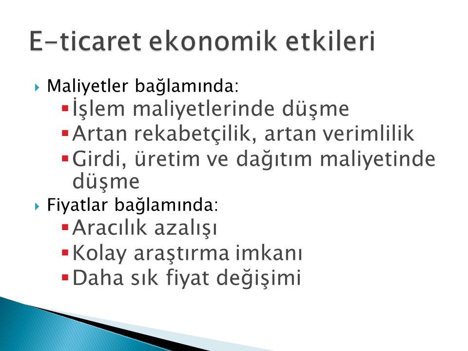 Kaynak: Nêmcovâ & Dvorâk