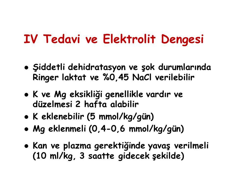 IV Tedavi ve Elektrolit Dengesi Şiddetli dehidratasyon ve şok durumlarında Ringer laktat ve %0,45 NaCl verilebilir K ve Mg eksikliği genellikle vardır