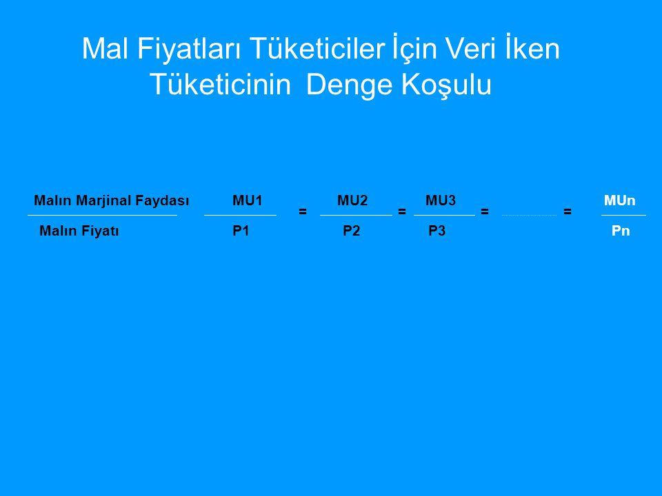 ÖRNEK VERİLER X ve Y adlı iki mal tüketiyoruz X'in Marjinal Faydası 8 Birim MUx Y'nin Marjinal Faydası 10 Birim MUy Px = 2 TL ( X Malının Fiyatı ) Py = 5 TL ( Y malının Fiyatı) MUx Px > MUy Py yani 8 2 > 10 5 = 42 1 1 > Tüketicimiz X malı için harcadığı son lira karşılığında 4 birimlik ek fayda elde etmiştir.
