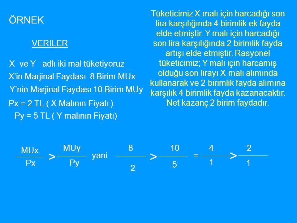 ÖRNEK; Marjinal faydayı temel alarak fayda maximizasyonu VERİLER X ve Y olamak üzere iki mal tüketilmektedir.